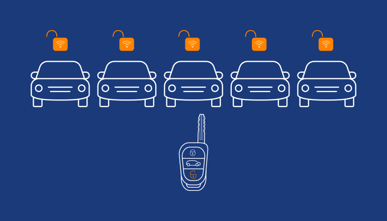 Keyless entry is a vulnerability in the aftermarket unless secured by automotive cybersecurity