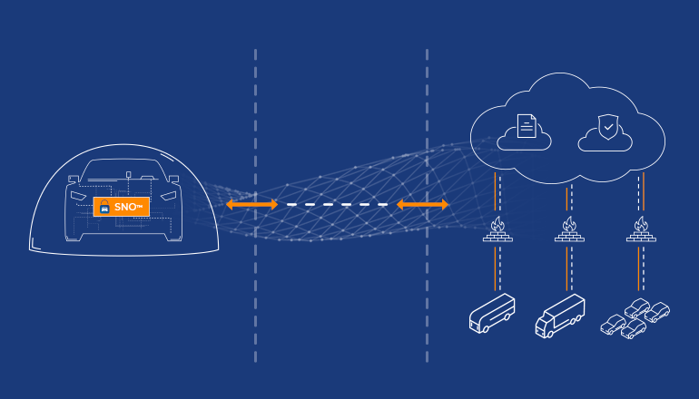 PAN and GuardKnox Webinar Blog #2 - GETTING STARTED WITH A CONNECTED VEHICLE CYBERSECURITY SOLUTION - Blog