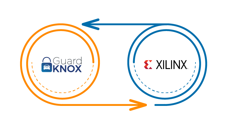 GuardKnox and Xilinx partnership for FPGA design and development
