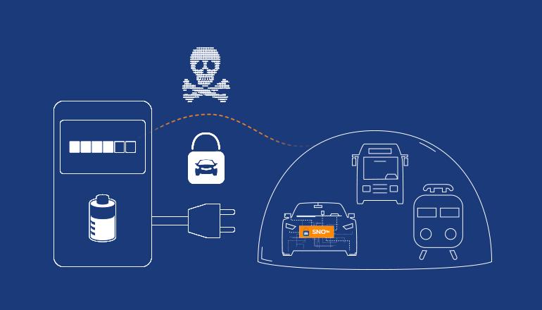 EV charging networks security concerns