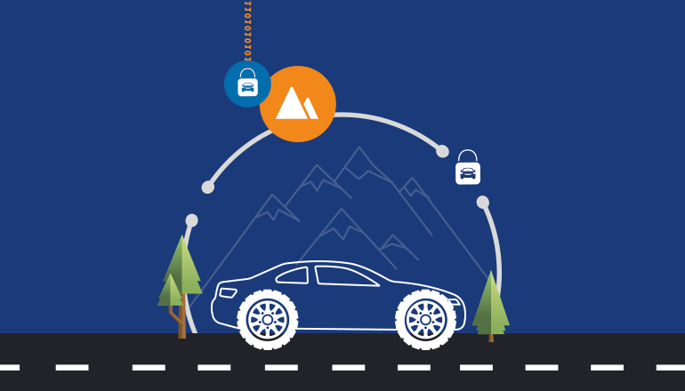 Secure vehicle domain controller
