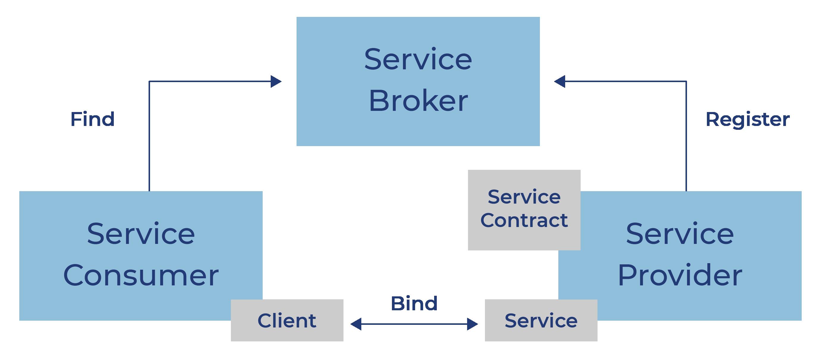 blog 61 diagram-01